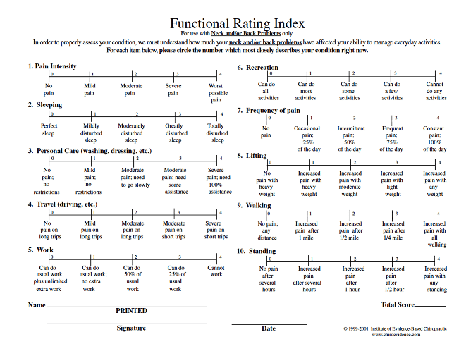 Functional Rating Index
